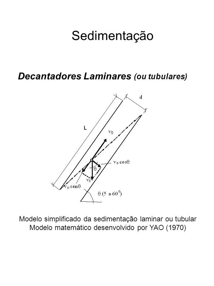 Sedimentação Decantadores Laminares (ou tubulares) Modelo simplificado da sedimentação laminar ou tubular Modelo matemático desenvolvido por YAO (1970
