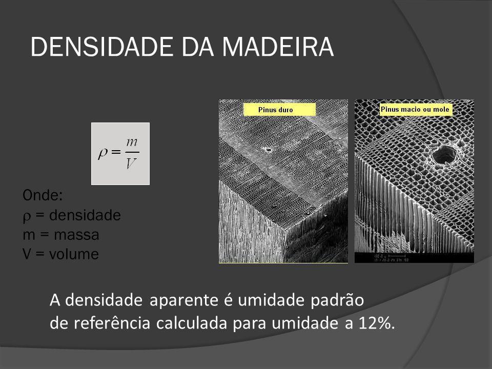 DENSIDADE DA MADEIRA Onde: = densidade m = massa V = volume A densidade aparente é umidade padrão de referência calculada para umidade a 12%.