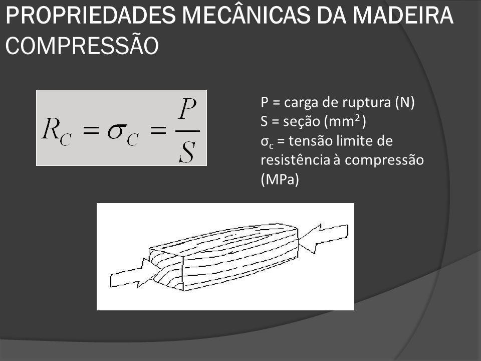 PROPRIEDADES MECÂNICAS DA MADEIRA COMPRESSÃO P = carga de ruptura (N) S = seção (mm 2 ) σ c = tensão limite de resistência à compressão (MPa)