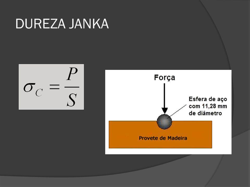 DUREZA JANKA