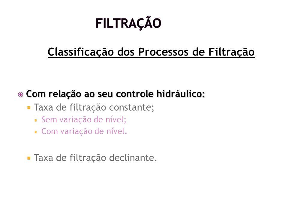 Classificação dos Processos de Filtração Com relação ao seu controle hidráulico: Com relação ao seu controle hidráulico: Taxa de filtração constante;