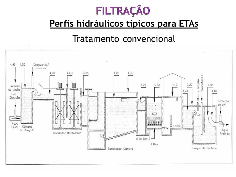 Perfis hidráulicos típicos para ETAs Tratamento convencional
