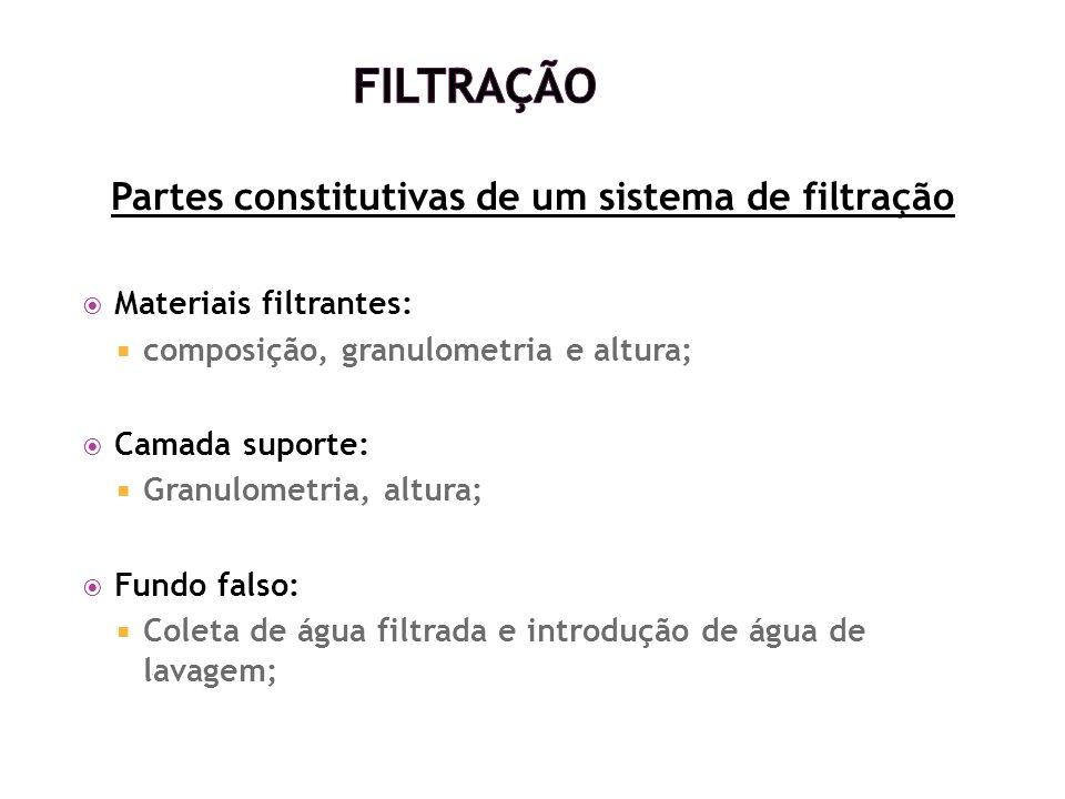 Partes constitutivas de um sistema de filtração Materiais filtrantes: composição, granulometria e altura; Camada suporte: Granulometria, altura; Fundo