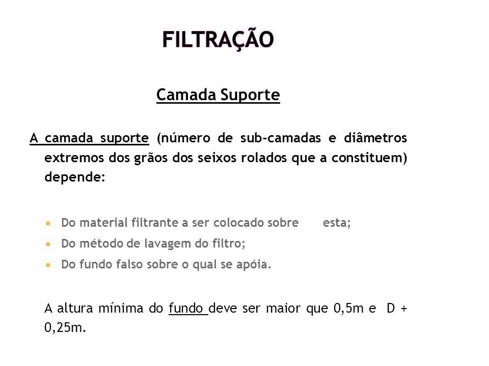 Camada Suporte A camada suporte (número de sub-camadas e diâmetros extremos dos grãos dos seixos rolados que a constituem) depende: Do material filtra