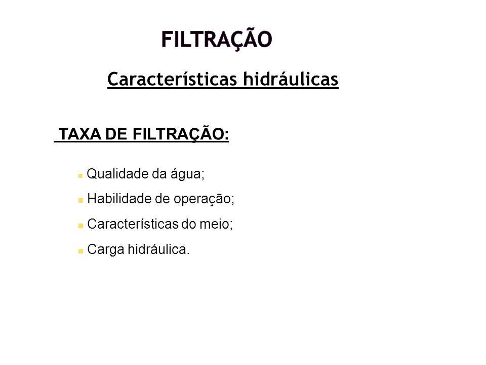 Características hidráulicas TAXA DE FILTRAÇÃO: Qualidade da água; Habilidade de operação; Características do meio; Carga hidráulica.