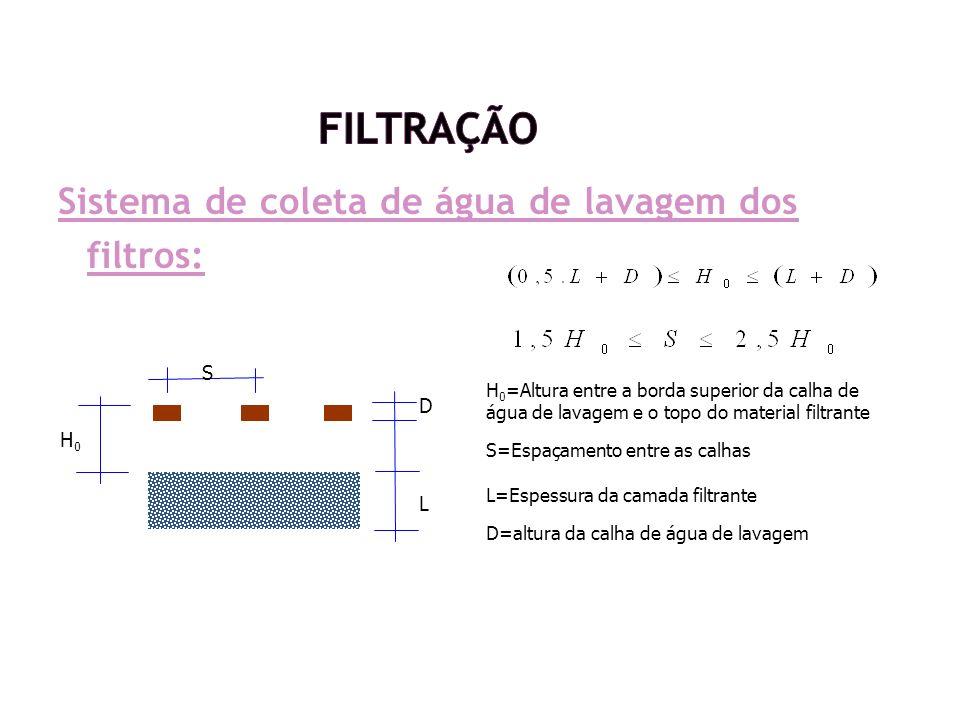 Sistema de coleta de água de lavagem dos filtros: S L D H0H0 H 0 =Altura entre a borda superior da calha de água de lavagem e o topo do material filtr