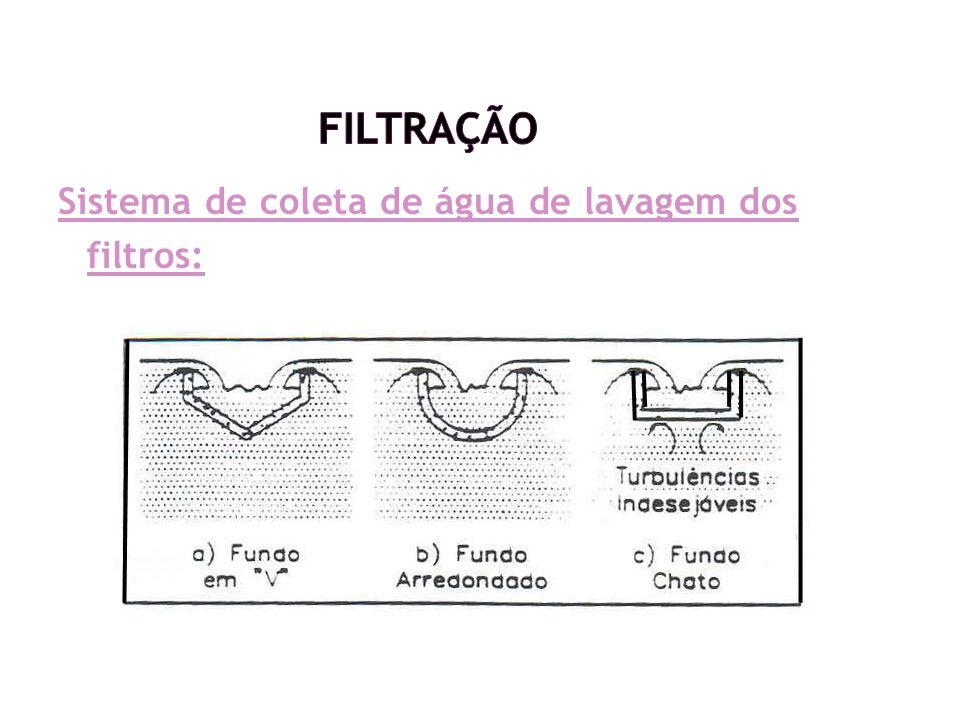 Sistema de coleta de água de lavagem dos filtros: