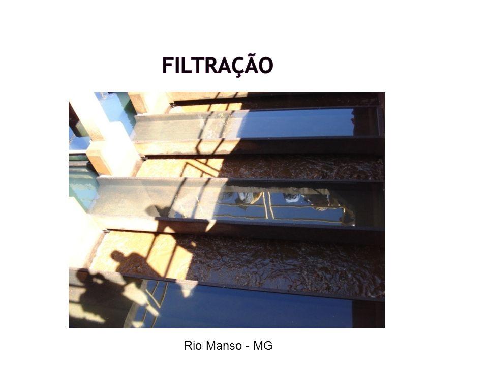 Rio Manso - MG