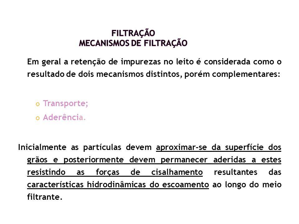 Classificação dos Processos de Filtração Com relação a taxa de filtração: Com relação a taxa de filtração: Filtração rápida; Filtração rápida; Filtração lenta.