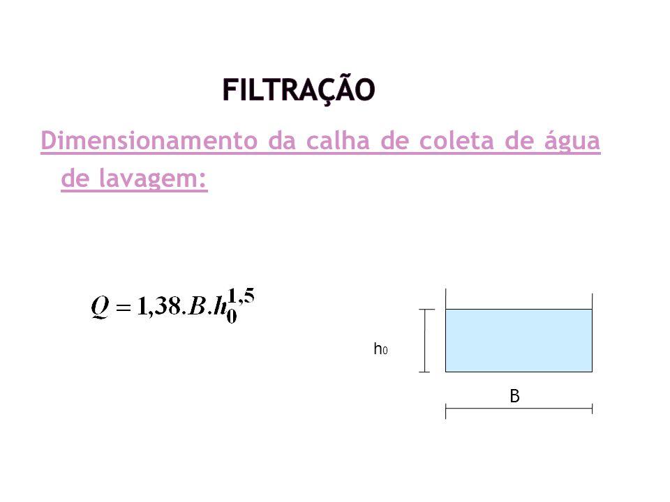Dimensionamento da calha de coleta de água de lavagem: B h0h0