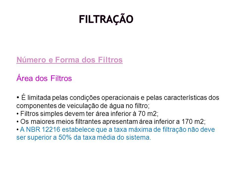 Número e Forma dos Filtros Área dos Filtros É limitada pelas condições operacionais e pelas características dos componentes de veiculação de água no f