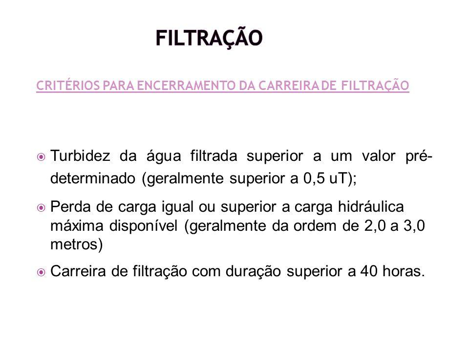 CRITÉRIOS PARA ENCERRAMENTO DA CARREIRA DE FILTRAÇÃO Turbidez da água filtrada superior a um valor pré- determinado (geralmente superior a 0,5 uT); Pe