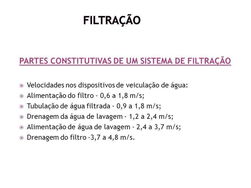 PARTES CONSTITUTIVAS DE UM SISTEMA DE FILTRAÇÃO Velocidades nos dispositivos de veiculação de água: Alimentação do filtro - 0,6 a 1,8 m/s; Tubulação d