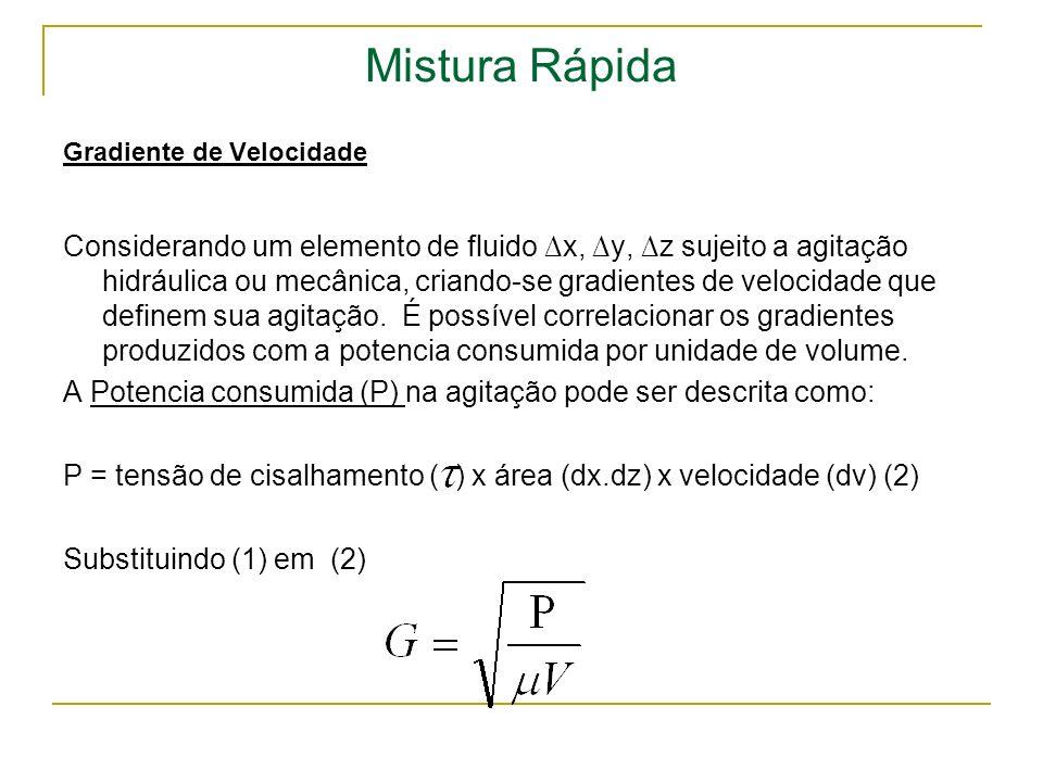 Mistura Rápida Gradiente de Velocidade Considerando um elemento de fluido x, y, z sujeito a agitação hidráulica ou mecânica, criando-se gradientes de