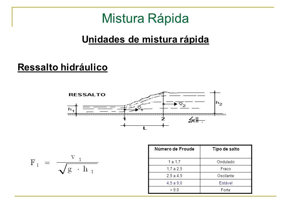 Mistura Rápida Unidades de mistura rápida Ressalto hidráulico Número de FroudeTipo de salto 1 a 1,7Ondulado 1,7 a 2,5Fraco 2,5 a 4,5Oscilante 4,5 a 9,
