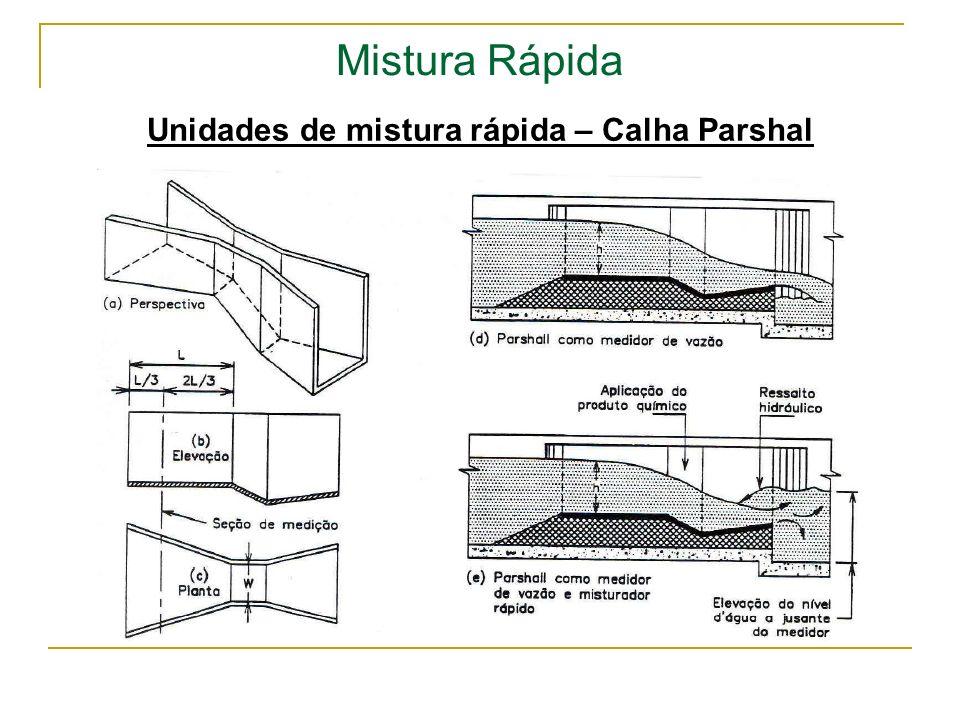Mistura Rápida Unidades de mistura rápida – Calha Parshal Calhas Parshall;