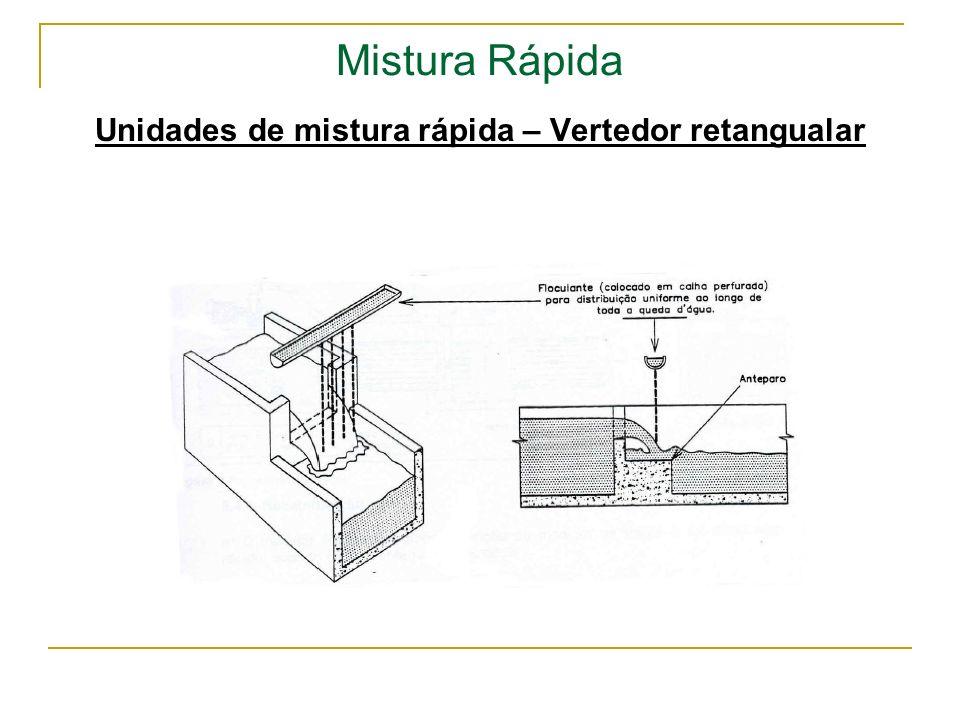 Mistura Rápida Unidades de mistura rápida – Vertedor retangualar