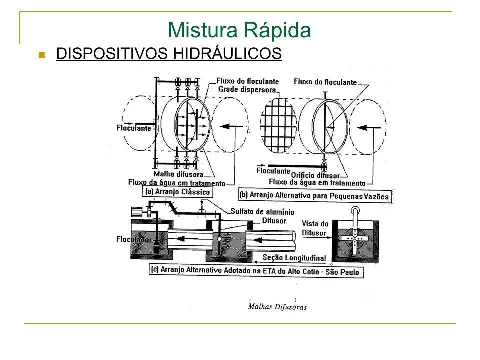 Mistura Rápida DISPOSITIVOS HIDRÁULICOS