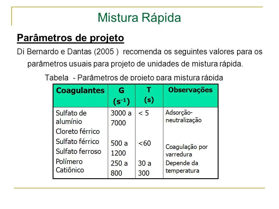 Mistura Rápida Parâmetros de projeto Di Bernardo e Dantas (2005 ) recomenda os seguintes valores para os parâmetros usuais para projeto de unidades de