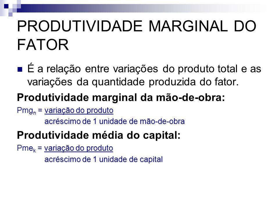 PRODUTIVIDADE MARGINAL DO FATOR É a relação entre variações do produto total e as variações da quantidade produzida do fator. Produtividade marginal d