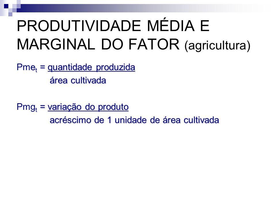 PRODUTIVIDADE MÉDIA E MARGINAL DO FATOR (agricultura) e t = quantidade produzida Pme t = quantidade produzida área cultivada área cultivada t = variaç