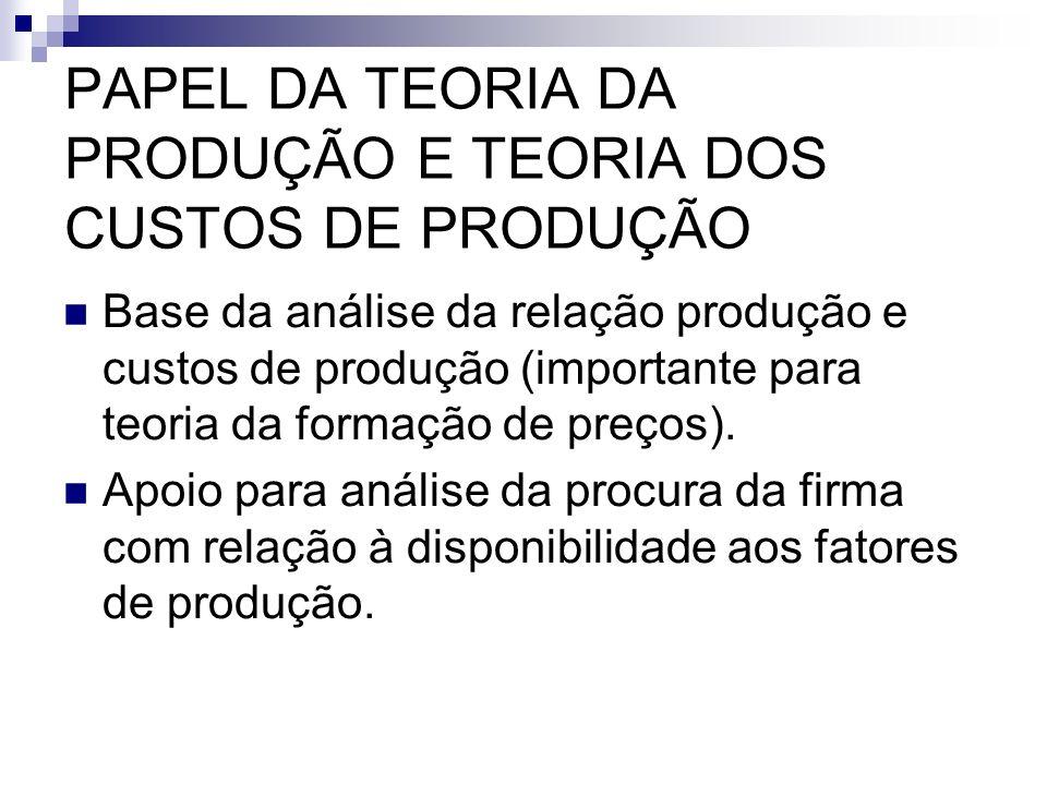 PAPEL DA TEORIA DA PRODUÇÃO E TEORIA DOS CUSTOS DE PRODUÇÃO Base da análise da relação produção e custos de produção (importante para teoria da formaç