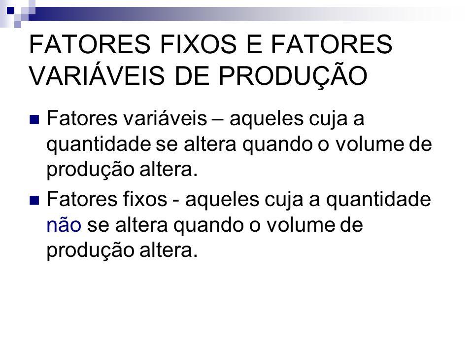 FATORES FIXOS E FATORES VARIÁVEIS DE PRODUÇÃO Fatores variáveis – aqueles cuja a quantidade se altera quando o volume de produção altera. Fatores fixo