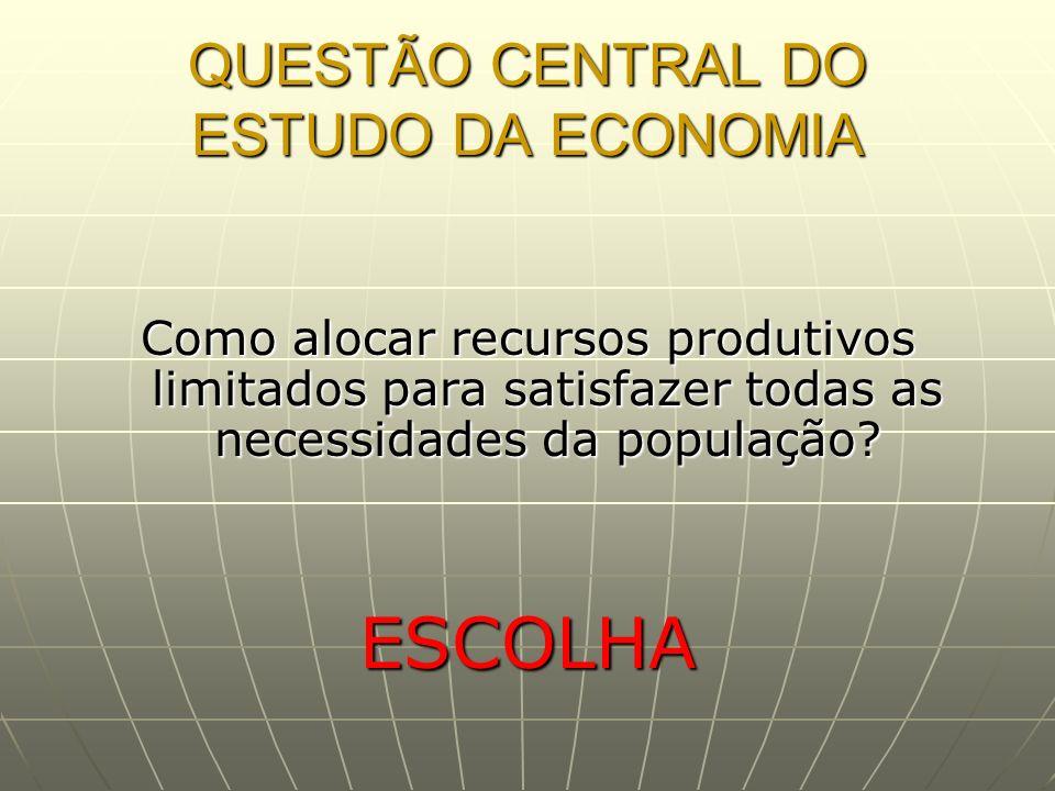 QUESTÃO CENTRAL DO ESTUDO DA ECONOMIA Como alocar recursos produtivos limitados para satisfazer todas as necessidades da população? ESCOLHA