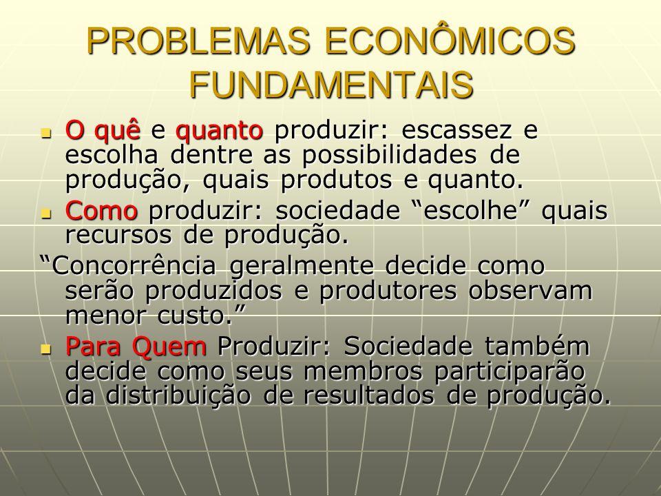 PROBLEMAS ECONÔMICOS FUNDAMENTAIS O quê e quanto produzir: escassez e escolha dentre as possibilidades de produção, quais produtos e quanto. O quê e q