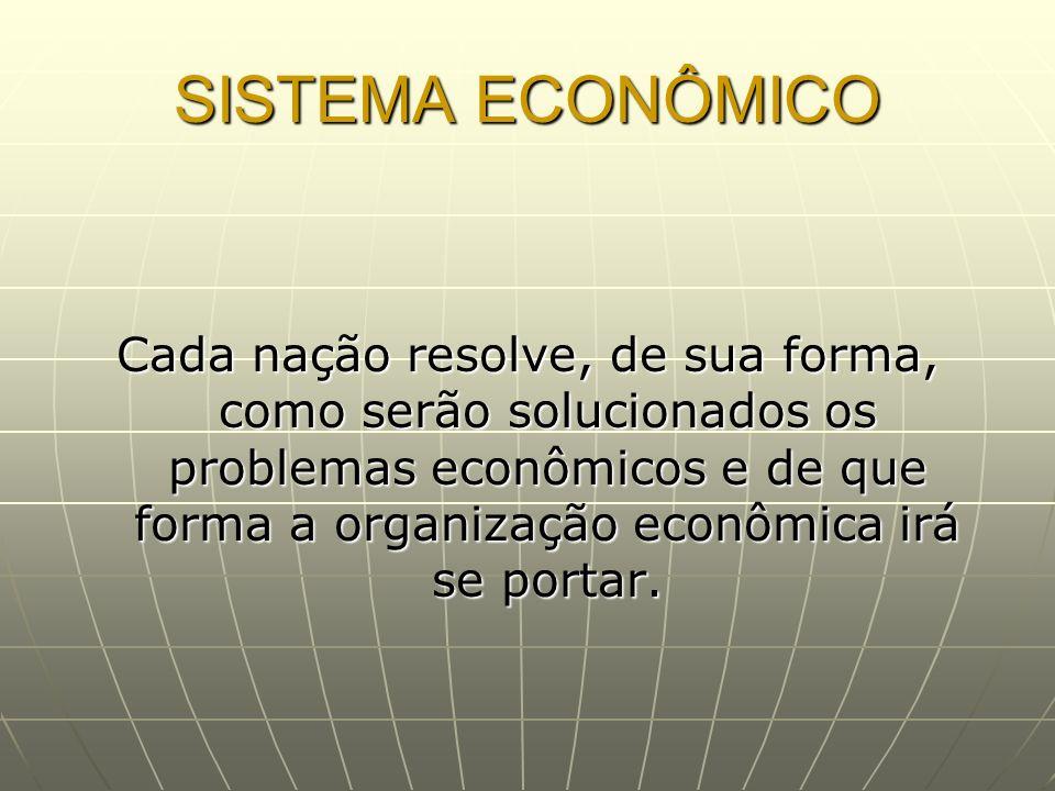 SISTEMA ECONÔMICO Cada nação resolve, de sua forma, como serão solucionados os problemas econômicos e de que forma a organização econômica irá se port