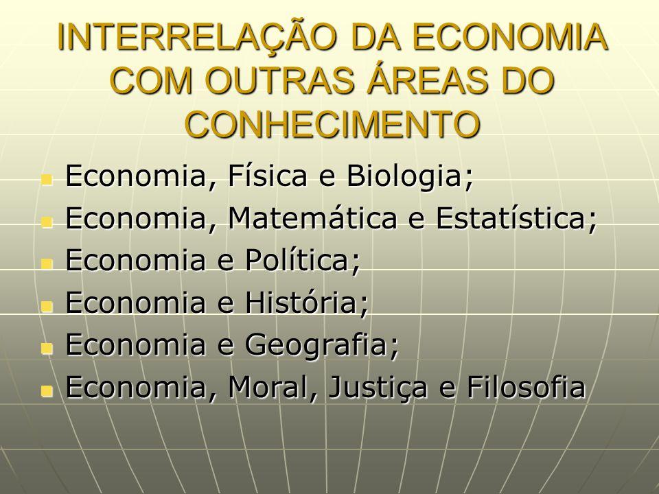 INTERRELAÇÃO DA ECONOMIA COM OUTRAS ÁREAS DO CONHECIMENTO Economia, Física e Biologia; Economia, Física e Biologia; Economia, Matemática e Estatística