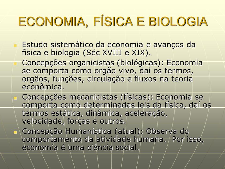 ECONOMIA, FÍSICA E BIOLOGIA Estudo sistemático da economia e avanços da física e biologia (Séc XVIII e XIX). Estudo sistemático da economia e avanços