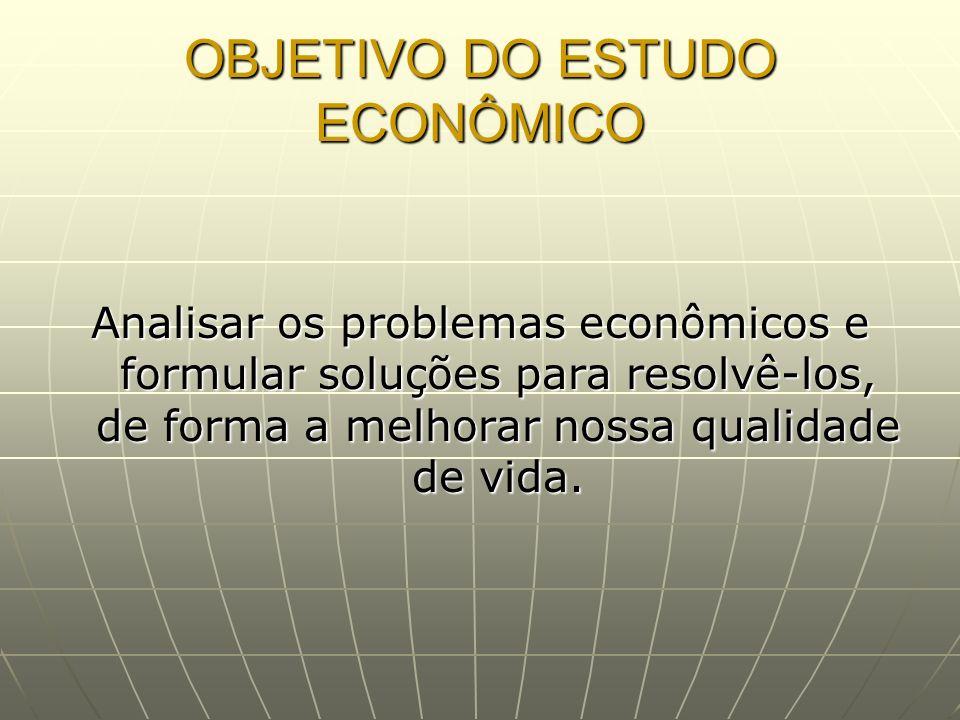 OBJETIVO DO ESTUDO ECONÔMICO Analisar os problemas econômicos e formular soluções para resolvê-los, de forma a melhorar nossa qualidade de vida.