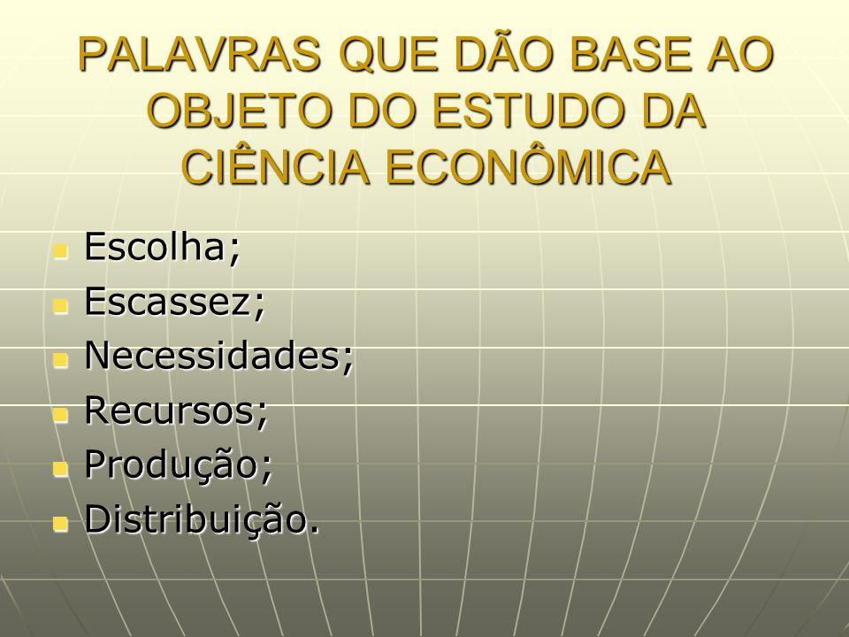 PALAVRAS QUE DÃO BASE AO OBJETO DO ESTUDO DA CIÊNCIA ECONÔMICA Escolha; Escolha; Escassez; Escassez; Necessidades; Necessidades; Recursos; Recursos; P
