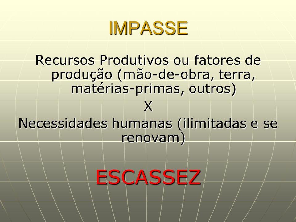 IMPASSE Recursos Produtivos ou fatores de produção (mão-de-obra, terra, matérias-primas, outros) X Necessidades humanas (ilimitadas e se renovam) ESCA