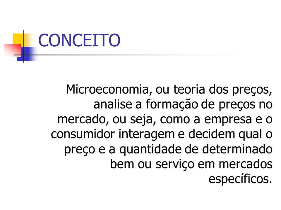 CONCEITO Microeconomia, ou teoria dos preços, analise a formação de preços no mercado, ou seja, como a empresa e o consumidor interagem e decidem qual