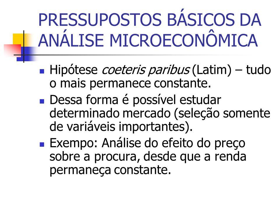 PRESSUPOSTOS BÁSICOS DA ANÁLISE MICROECONÔMICA Hipótese coeteris paribus (Latim) – tudo o mais permanece constante. Dessa forma é possível estudar det