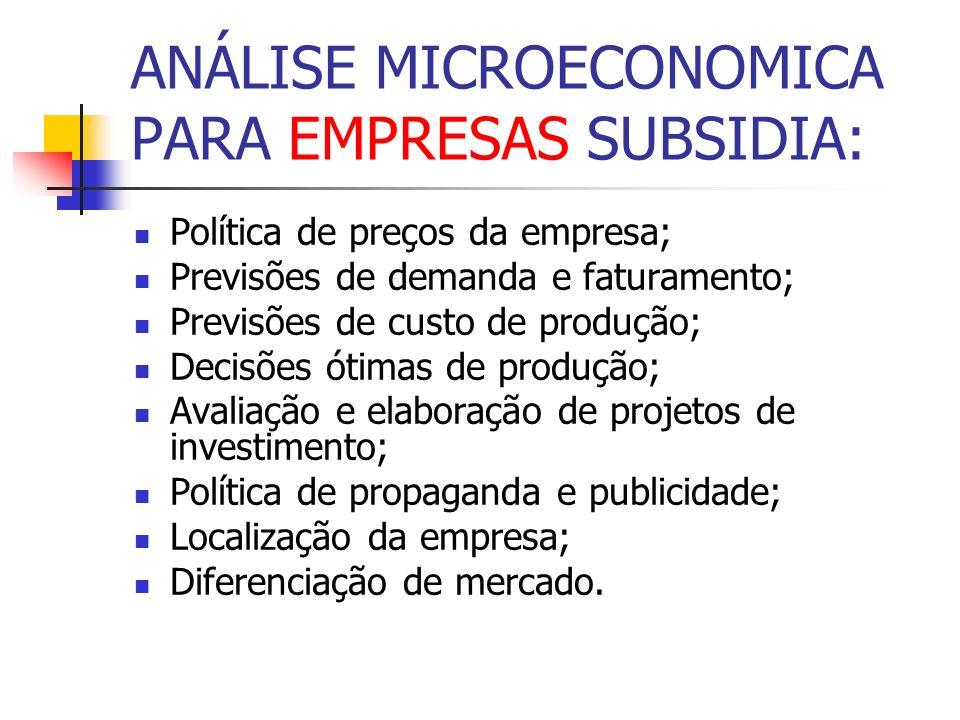 ANÁLISE MICROECONOMICA PARA EMPRESAS SUBSIDIA: Política de preços da empresa; Previsões de demanda e faturamento; Previsões de custo de produção; Deci