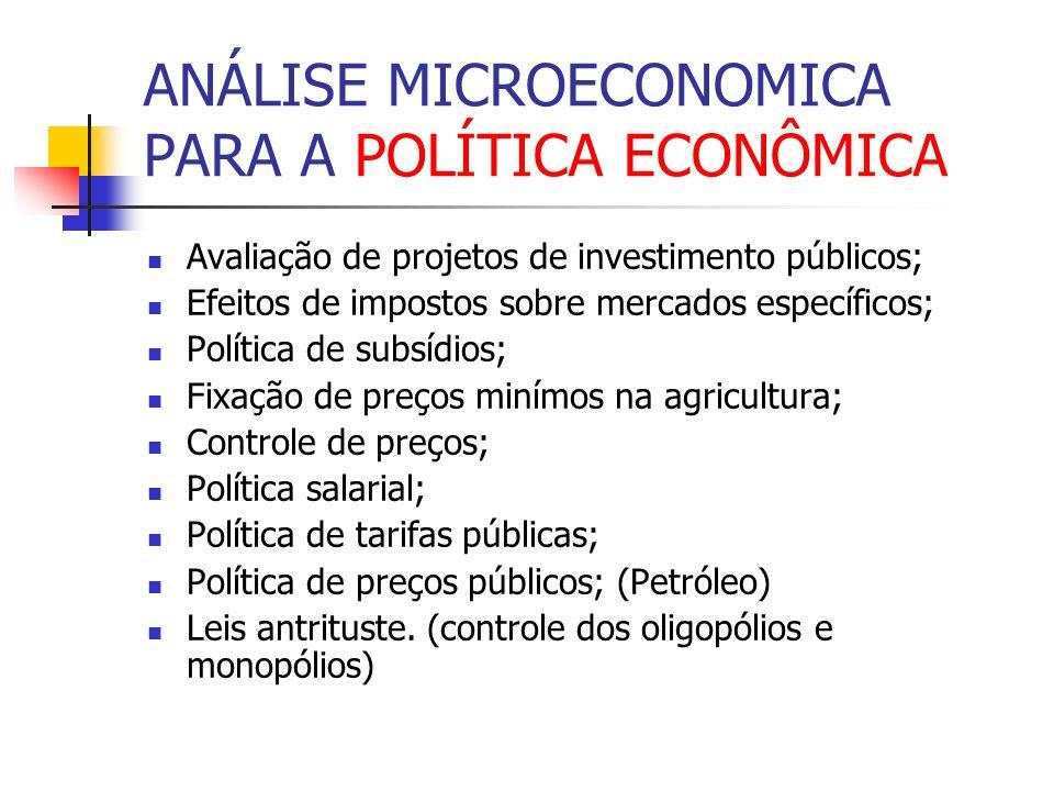 ANÁLISE MICROECONOMICA PARA A POLÍTICA ECONÔMICA Avaliação de projetos de investimento públicos; Efeitos de impostos sobre mercados específicos; Polít