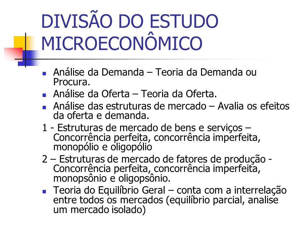DIVISÃO DO ESTUDO MICROECONÔMICO Análise da Demanda – Teoria da Demanda ou Procura. Análise da Oferta – Teoria da Oferta. Análise das estruturas de me