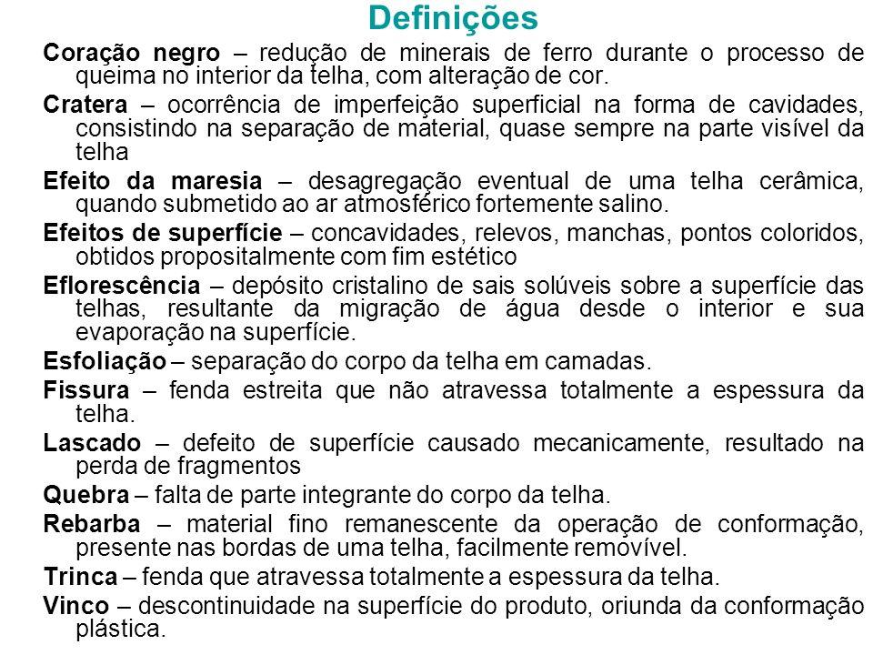 Definições Encaixes – detalhes geométricos para permitir a junção de telhas contíguas e para evitar deslocamentos relativos, que podem comportar uma ou várias partes alteadas denominadas saliências e uma ou várias partes rebaixadas denominadas sulcos.