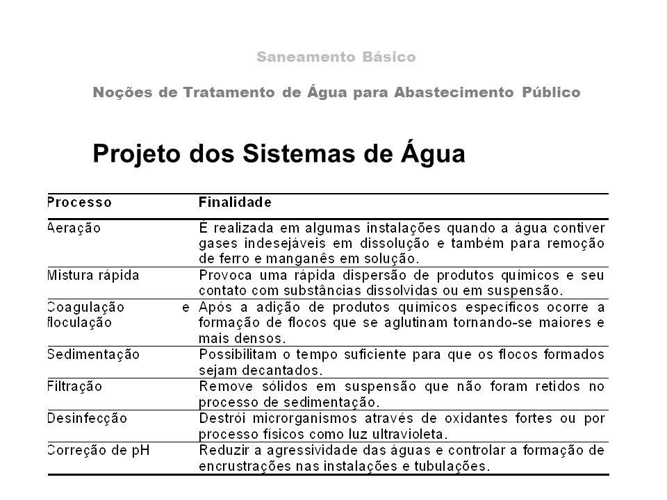 Projeto dos Sistemas de Água Saneamento Básico Noções de Tratamento de Água para Abastecimento Público