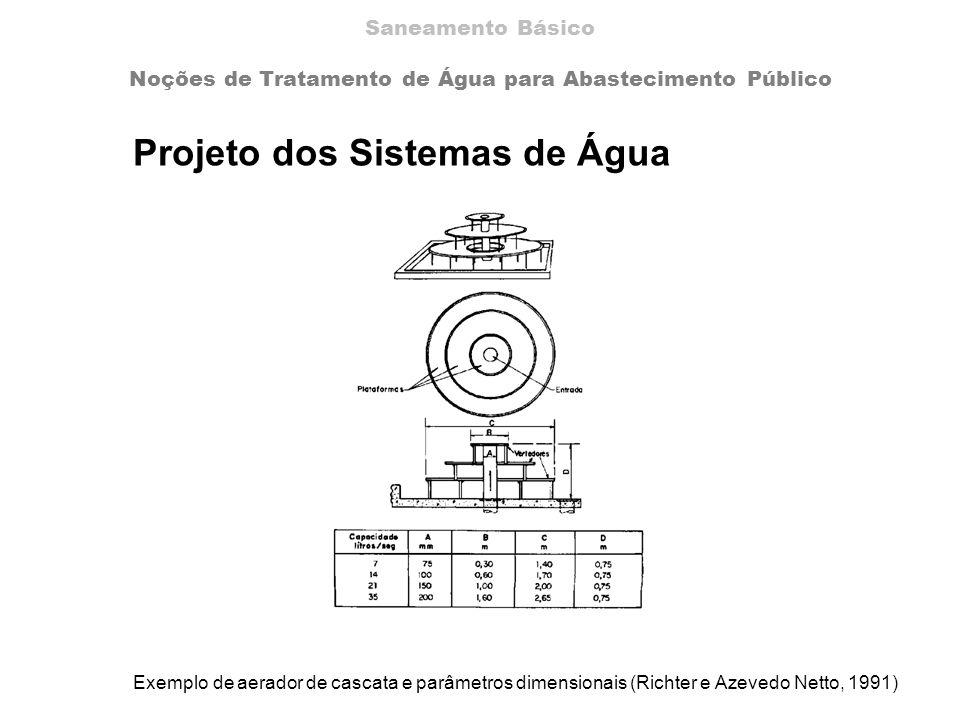 Projeto dos Sistemas de Água Exemplo de aerador de cascata e parâmetros dimensionais (Richter e Azevedo Netto, 1991) Saneamento Básico Noções de Tratamento de Água para Abastecimento Público