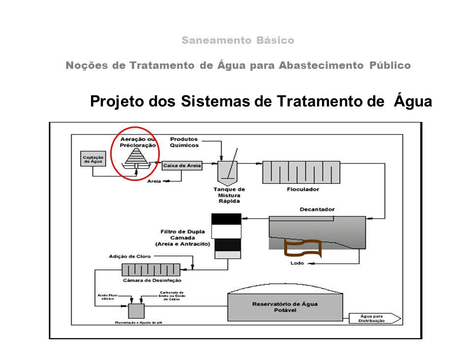 Projeto dos Sistemas de Tratamento de Água Saneamento Básico Noções de Tratamento de Água para Abastecimento Público