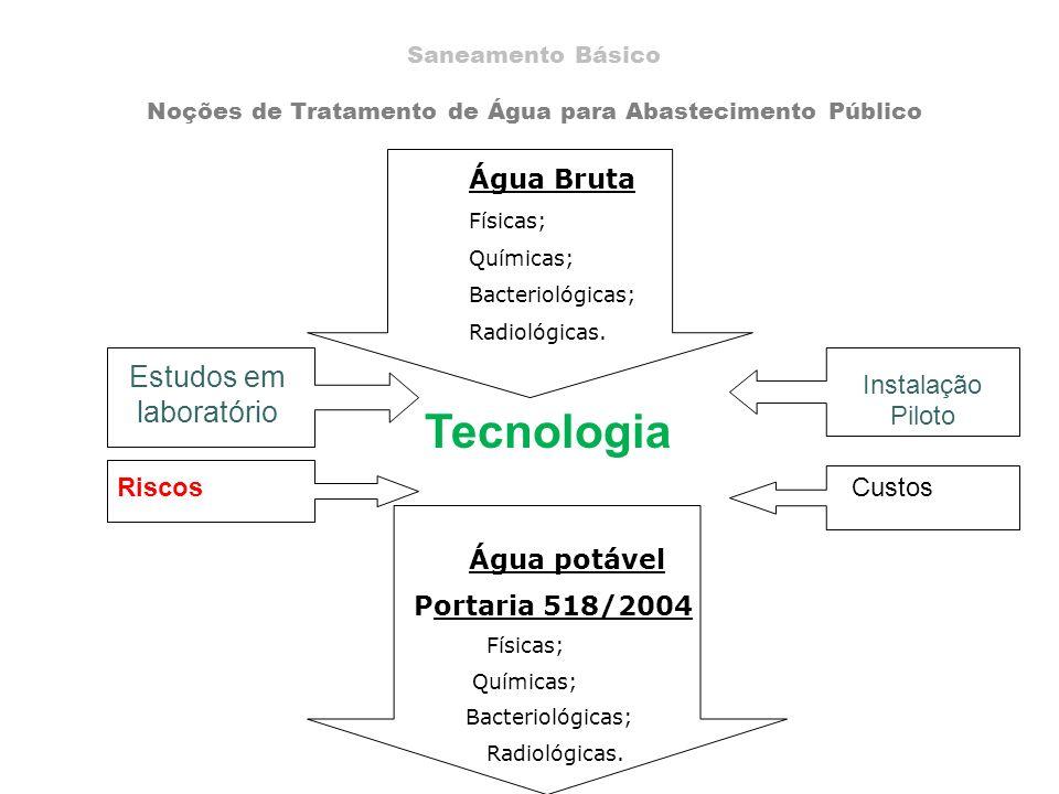 Água Bruta Físicas; Químicas; Bacteriológicas; Radiológicas.
