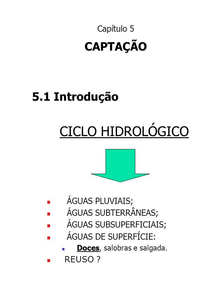 CAPÍTULO 5 Captação de águas superficiais 5.2.1 Partes constituintes de uma captação (continuação) Órgãos de tomada dágua (tubulação ou canal); Dispositivos para impedir a entrada de materiais flutuantes ou em suspensão na água.