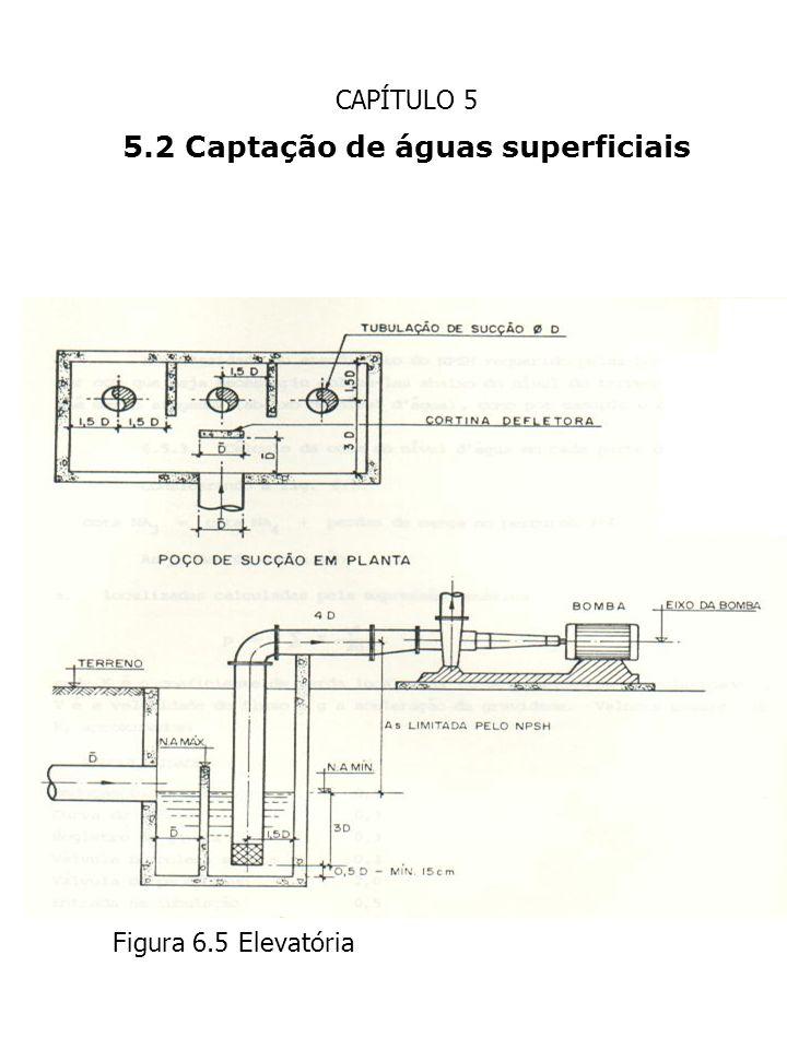 CAPÍTULO 5 5.2 Captação de águas superficiais Figura 6.5 Elevatória