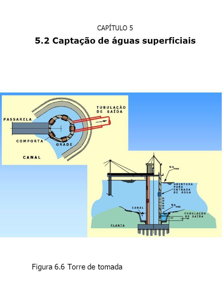 CAPÍTULO 5 5.2 Captação de águas superficiais Figura 6.6 Torre de tomada
