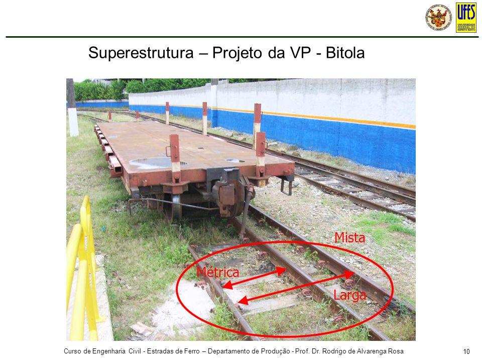 10 Curso de Engenharia Civil - Estradas de Ferro – Departamento de Produção - Prof. Dr. Rodrigo de Alvarenga Rosa Métrica Larga Mista Superestrutura –