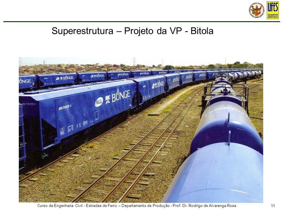 11 Curso de Engenharia Civil - Estradas de Ferro – Departamento de Produção - Prof. Dr. Rodrigo de Alvarenga Rosa Superestrutura – Projeto da VP - Bit